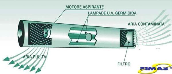 Бактерицидная лампа схема