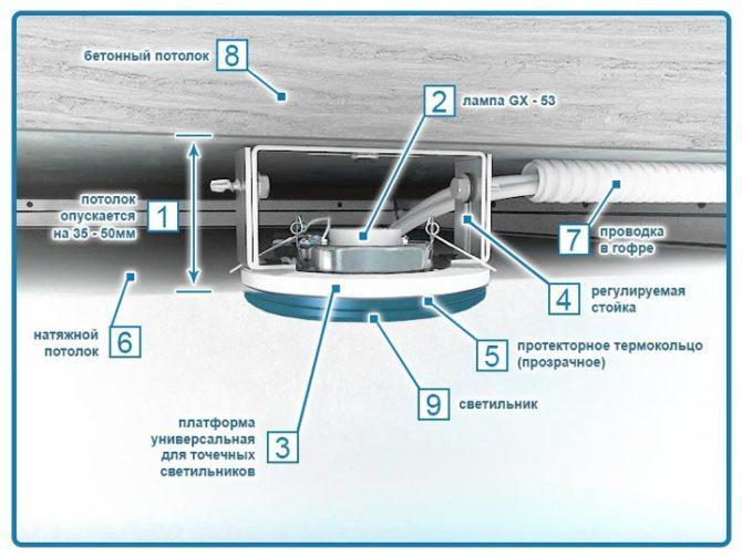 Как правильно менять лампочки в подвесном потолке