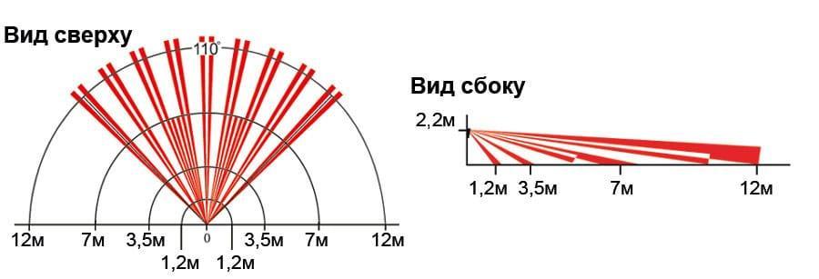 Инфракрасный датчик схема