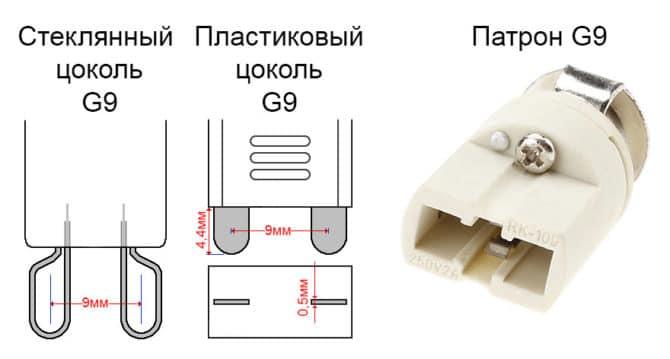схема цоколей g9
