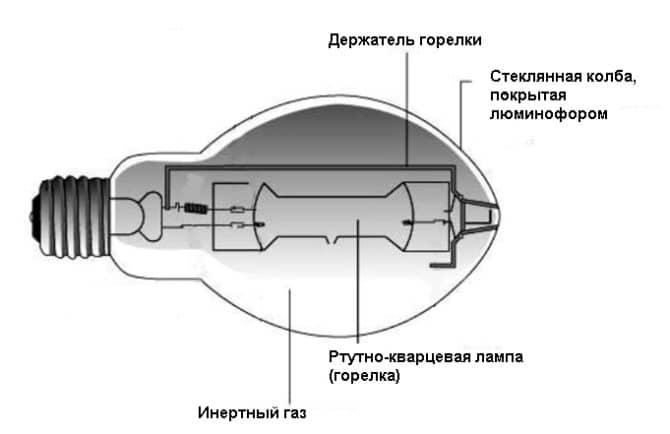 ртутная лампа, схема