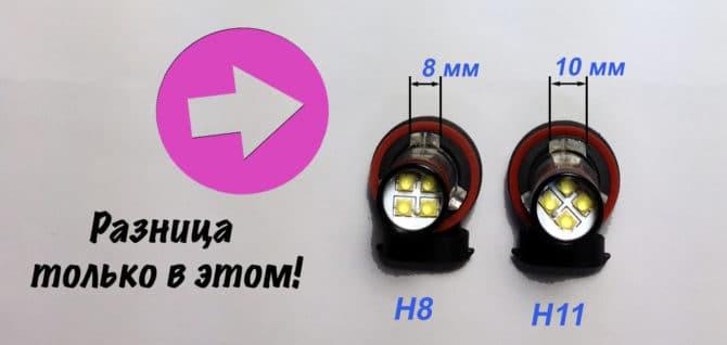 Сравнение h8 и h11
