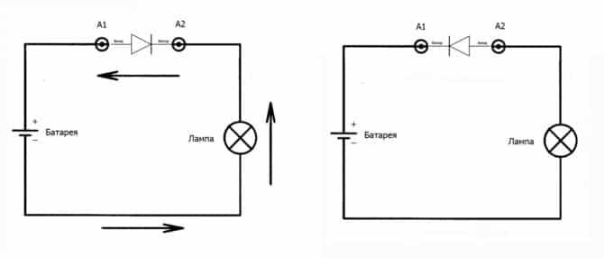 проверка диода лампой накаливания