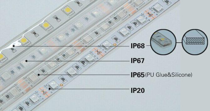 Внешний вид светодиодных лент с smd 3528