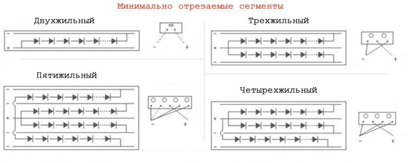 Схема подключения дюралайт без контроллера фото 871