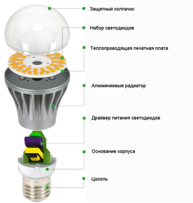 Конструкция led лампы