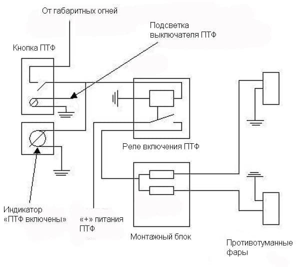 Типовая электрическая схема подключения ПТФ ВАЗ 2110
