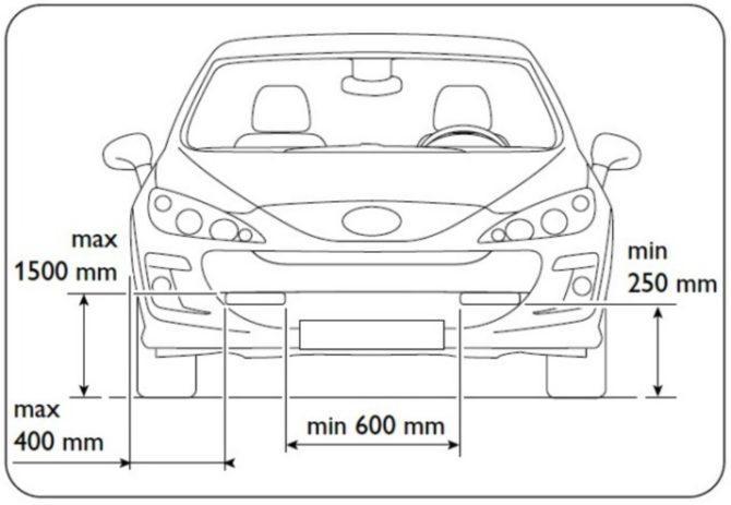 Схема ДХО на автомобиле