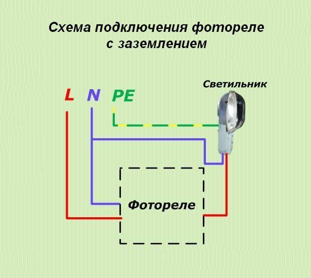 Схема включения в цепь питания