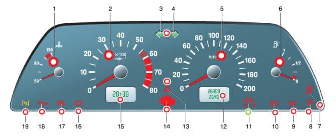Стандартная панель ВАЗ 2114