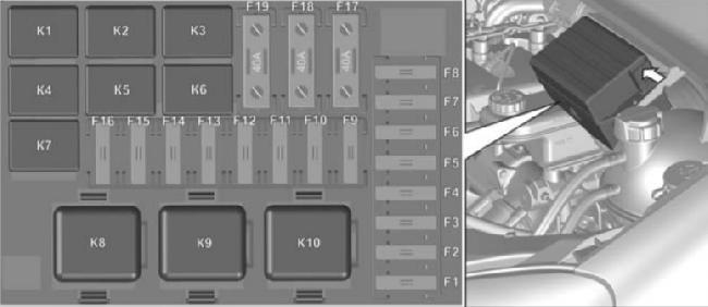 подкапотный монтажный блок модификации «Next»