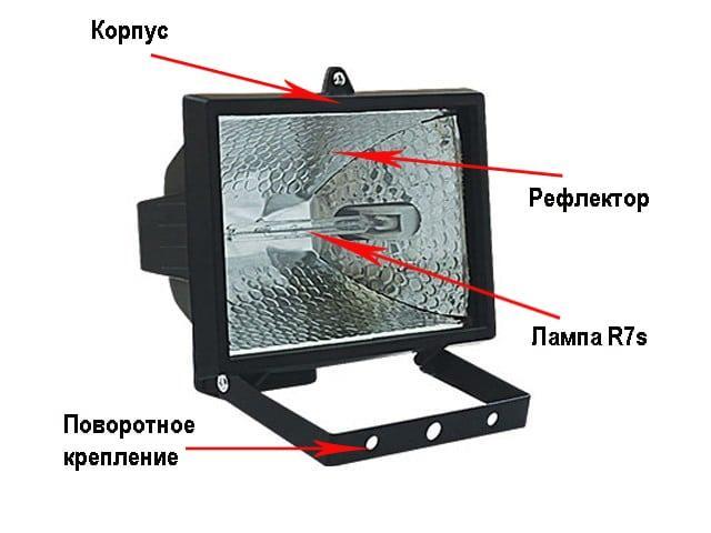 Конструкция галогенного прожектора