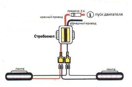 Подключение стробоскопа к замку зажигания