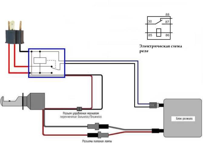Схема биксеноновой лампы через электромагнитное реле