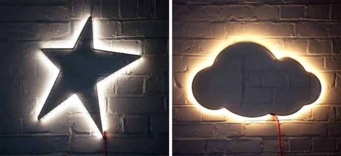 светильники из светодиодной ленты