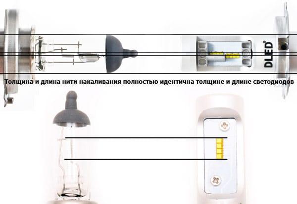 Расположение светодиодов