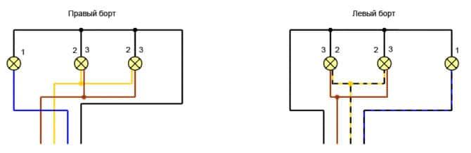 Схема заднего фонаря ВАЗ 2115