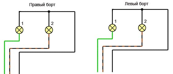 Схема внутренних задних фонарей ВАЗ 2115