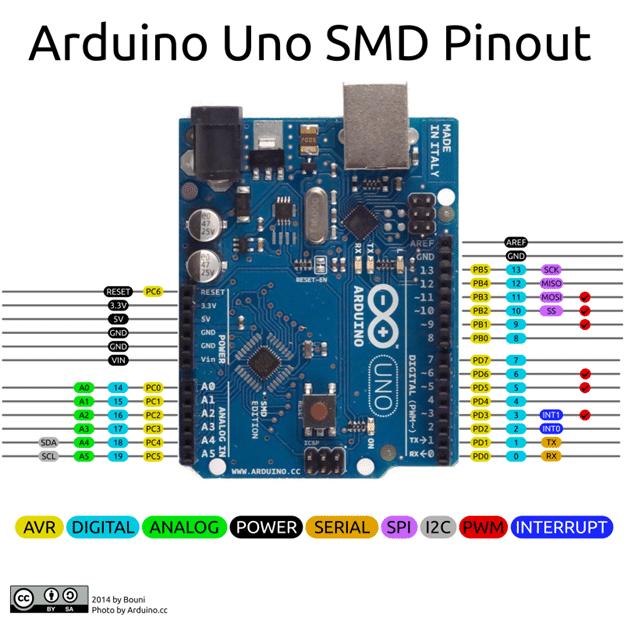 Урок по Arduino №2: для чего нужны аналоговые входы на Arduino и как их использовать?