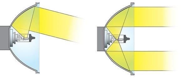 Двухнитевая лампа