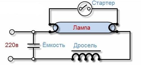 ТЛЛ, ЭмПРА и стартер