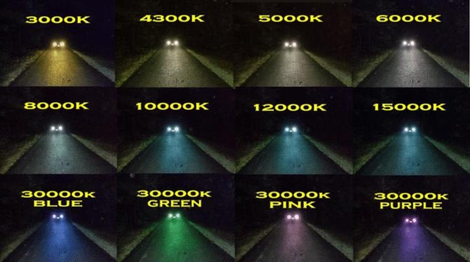 Как светит ксенон 5000К и какой лучше выбрать