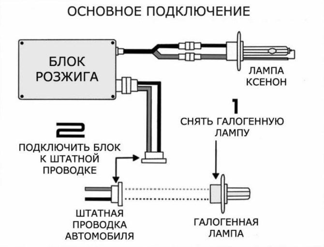 подключение ксенона