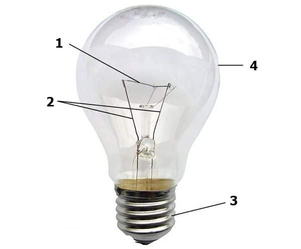 Проблемы с лампочками в люстрах — не горит, взрывается, сгорает