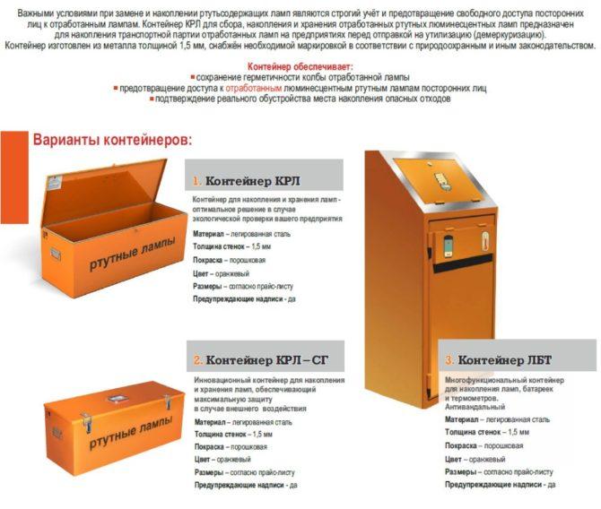 Варианты контейнеров
