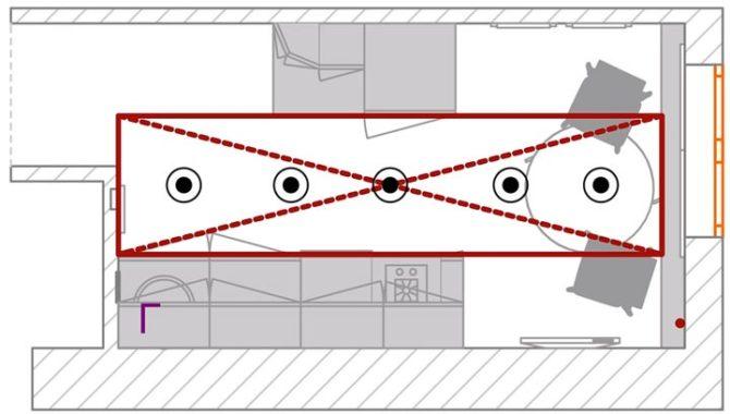 Схемы расположения точечных светильников на кухне