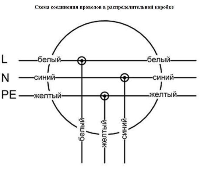 Схема соединения проводов