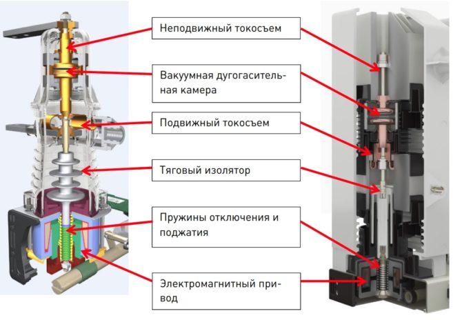 Как работает вакуумный выключатель