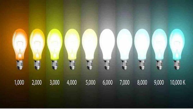Как сделать правильное и современное освещение в квартире